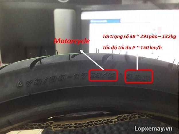 Thông số lốp xe máy và cách đọc hiểu thông tin trên lốp xe - 2